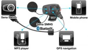 SMH5-Over.1